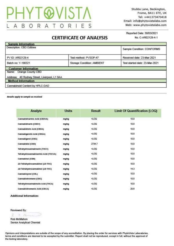 product info for cbd gummies cherry flavour